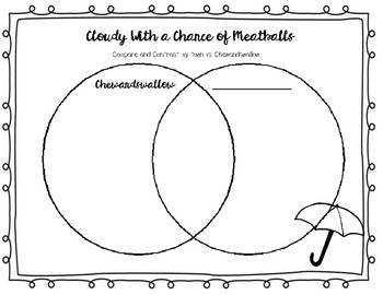 Compare and Contrast Cloudy With a Chance of Meatballs By Judi Barrett
