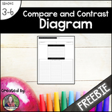 Compare and Contrast Diagram {FREEBIE}