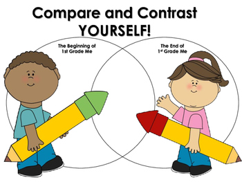 Compare and Contrast END OF YEAR Activity