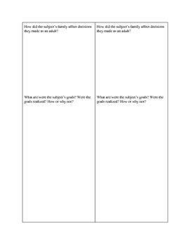 Compare and Contrast Essay--Biographies--Idea Generator