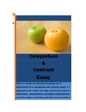 Compare and Contrast Essay-Instructions,Methods,Topics,Ex.,Prewriting,Outline