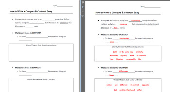 Compare and Contrast Essay Presentation with Student Notes