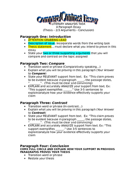 Compare and Contrast Essay RECIPE FOR SUCCESS
