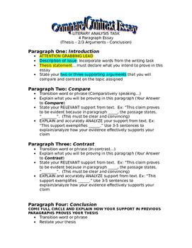 Compare and Contrast Essay RECIPE FOR SUCCESS
