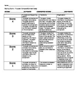 Compare and Contrast Essay Rubric 1