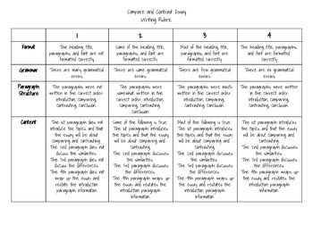 Comparative essay rubrics