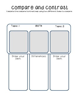 Compare and Contrast Essay with Guided Notes, Organizers, Samples, and a Rubric