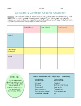 Compare and Contrast Expository Graphic Organizer