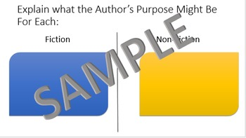 Compare and Contrast Fiction Vs Non-Fiction Writing Activity