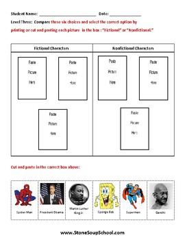 K - 2 Compare and Contrast Fiction vs Nonfiction - Autism Spectrum - ESSA