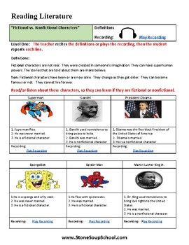 K - 2 Compare and Contrast Fiction vs Nonfiction - w/ Learning Disabilities