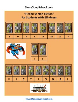 Compare and Contrast Fiction vs Nonfiction - Students with Blindness