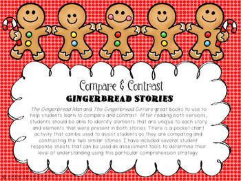 Compare and Contrast: Gingerbread Stories