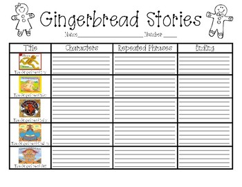 Compare and Contrast Gingerbread Stories
