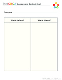 Compare and Contrast- Graphic Organizer