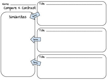 Compare and Contrast Graphic Organizer (3 Sources)