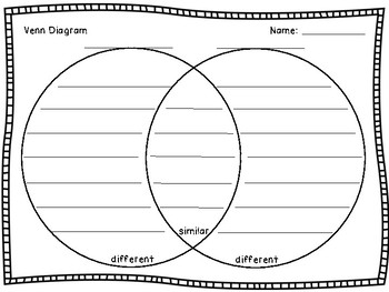 Compare and Contrast Graphic Organizer Pack
