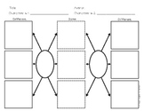 Compare and Contrast Graphic Organizer Pages