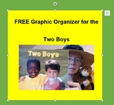 Compare and Contrast Graphic Organizer for the Two Boys (k