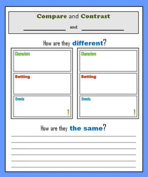Compare and Contrast:  Graphic Organizers