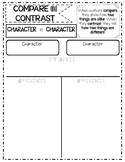 Compare and Contrast Graphic Organizers-PDF & Digital PNGs