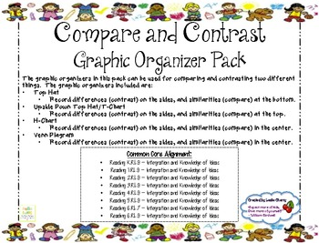 Compare and Contrast Graphic Organizers Pack - Common Core Aligned