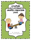 Compare and Contrast Graphic Organizers for Writing