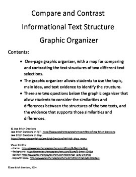 Compare and Contrast Informational Text Structure Graphic Organizer