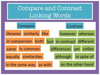 Compare and Contrast Informational Writing (Grades 3-4) All Materials Included!