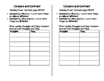 Compare and Contrast Interactive NB Page