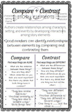Compare and Contrast Interactive Notebook Mini Anchor Chart