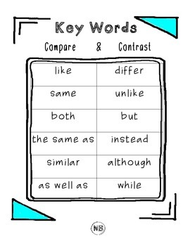 Compare and Contrast Key Words Chart and Exit Ticket