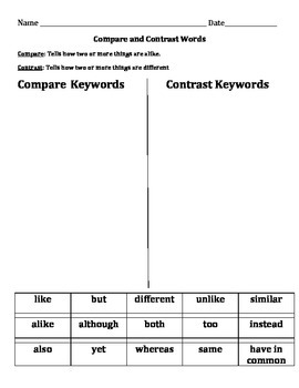 Compare and Contrast Keyword Sort