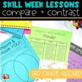 Compare and Contrast Lesson Plans with Activities
