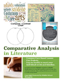 Compare and Contrast Lessons/Resources: Briar Rose vs. Maleficent and more!