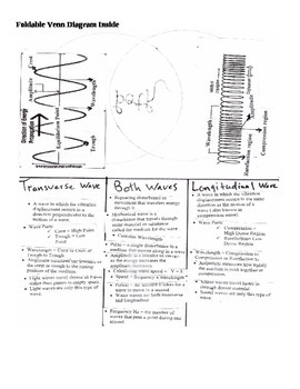 Compare and Contrast Longitudinal and Transverse Waves