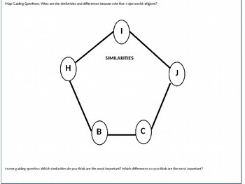 Compare and Contrast Major World Religions (Pentagon Shaped Graphic Organizer)