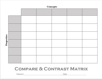 Compare and Contrast Matrix
