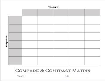 Compare and Contrast Matrix