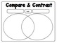 Compare and Contrast: Mayflower and Titanic Using a Venn Diagram