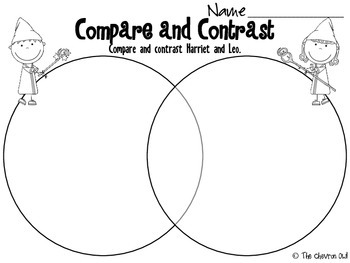 Compare and Contrast Meet the Wizards Harriet and Leo Journals