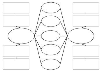 Compare and Contrast Organizer (New Venn Diagram)