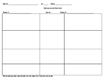 Compare and Contrast Organizer/Outline