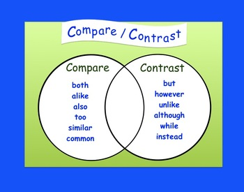 Compare and Contrast PDF Lesson/Activities Gr. 3 - 4