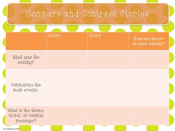 Compare and Contrast Teaching Packet