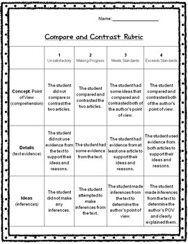 Compare and Contrast Paragraph Frame with Venn Diagram and Rubric