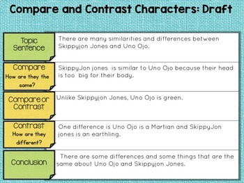 how to write a topic sentence for a comparative paragraph