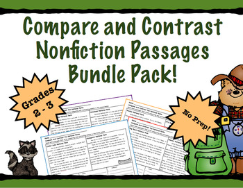 Compare and Contrast Passages with the National Parks Bundle Pack!