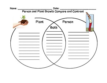 """Compare and Contrast Person and Plant """"From Seed to Plant"""""""