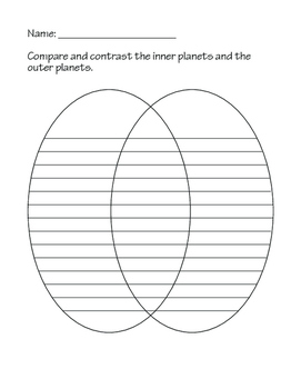 Compare and Contrast Planets